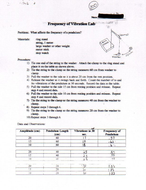 Doppler Effect Worksheets 4frequency Of Vibration Lab And