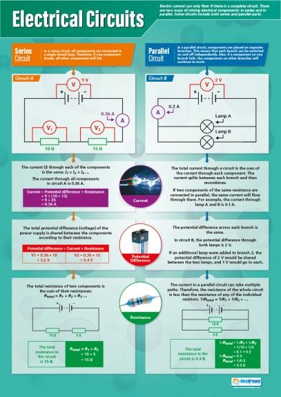 electrical circuits poster education science electricityelectrical circuits poster electrical circuits poster physics revision