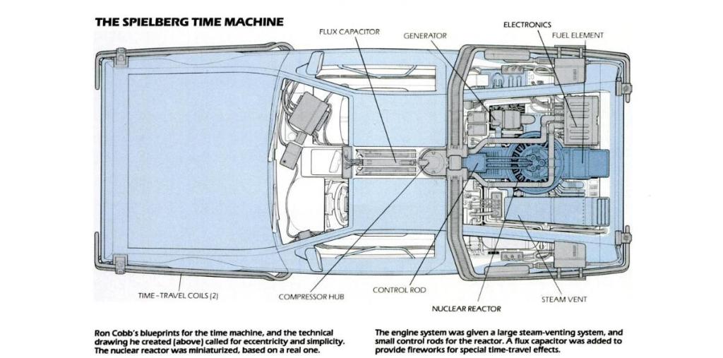 delorean wiring diagrams here are the schematics for back to the future s delorean time  here are the schematics for back to the