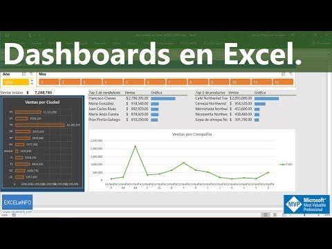 Dashboards En Excel Tablas Dinamicas Y Graficos Exceleinfo