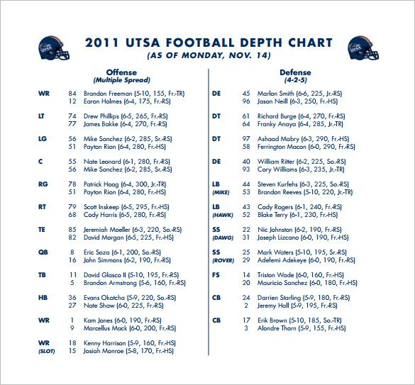 Football Depth Chart Template  Free Sample Example Format