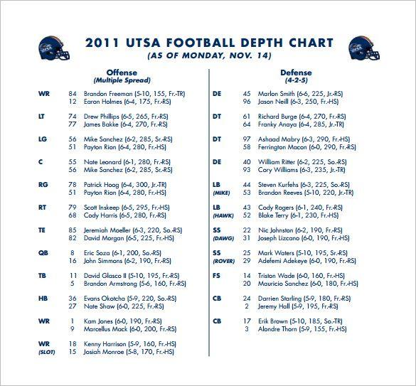 13 Football Depth Chart Template