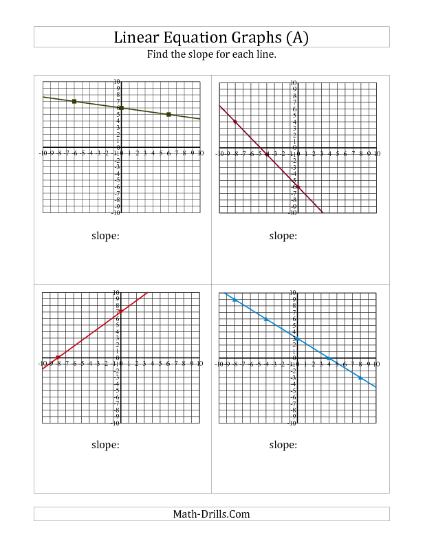Finding Slope From A Linear Equation Graph A Algebra Worksheet Algebra Worksheets Graphing Linear Equations Linear Equations