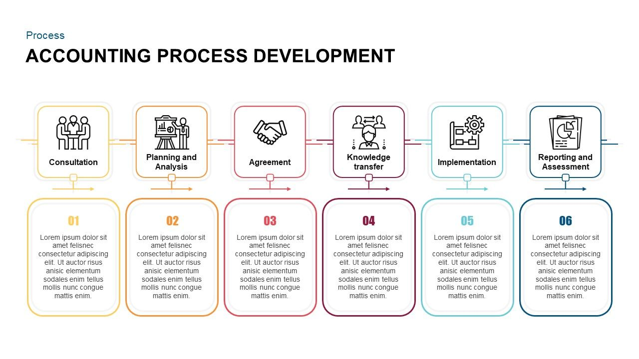 Accounting Process Development Diagram for PowerPoint