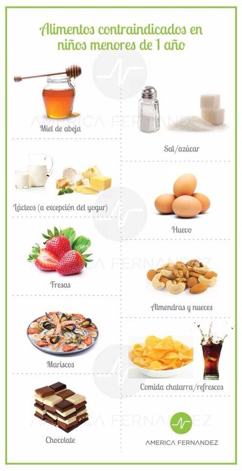 Alimentos contraindicados menores de 1 año