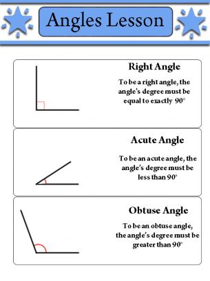 Angles Lesson Worksheet 3rd Grade Math Practice Worksheets Math