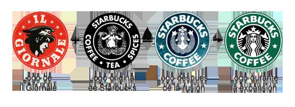 Starbucks Analisis De Linea Grafica