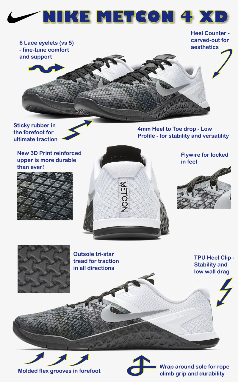 separation shoes 7577c 2953f Infographic of the Nike Metcon 4 XD Black Anthracite White Wolf Grey - The Nike  Metcon 4 XD provides a stable base, flexible support and extra durability  ...