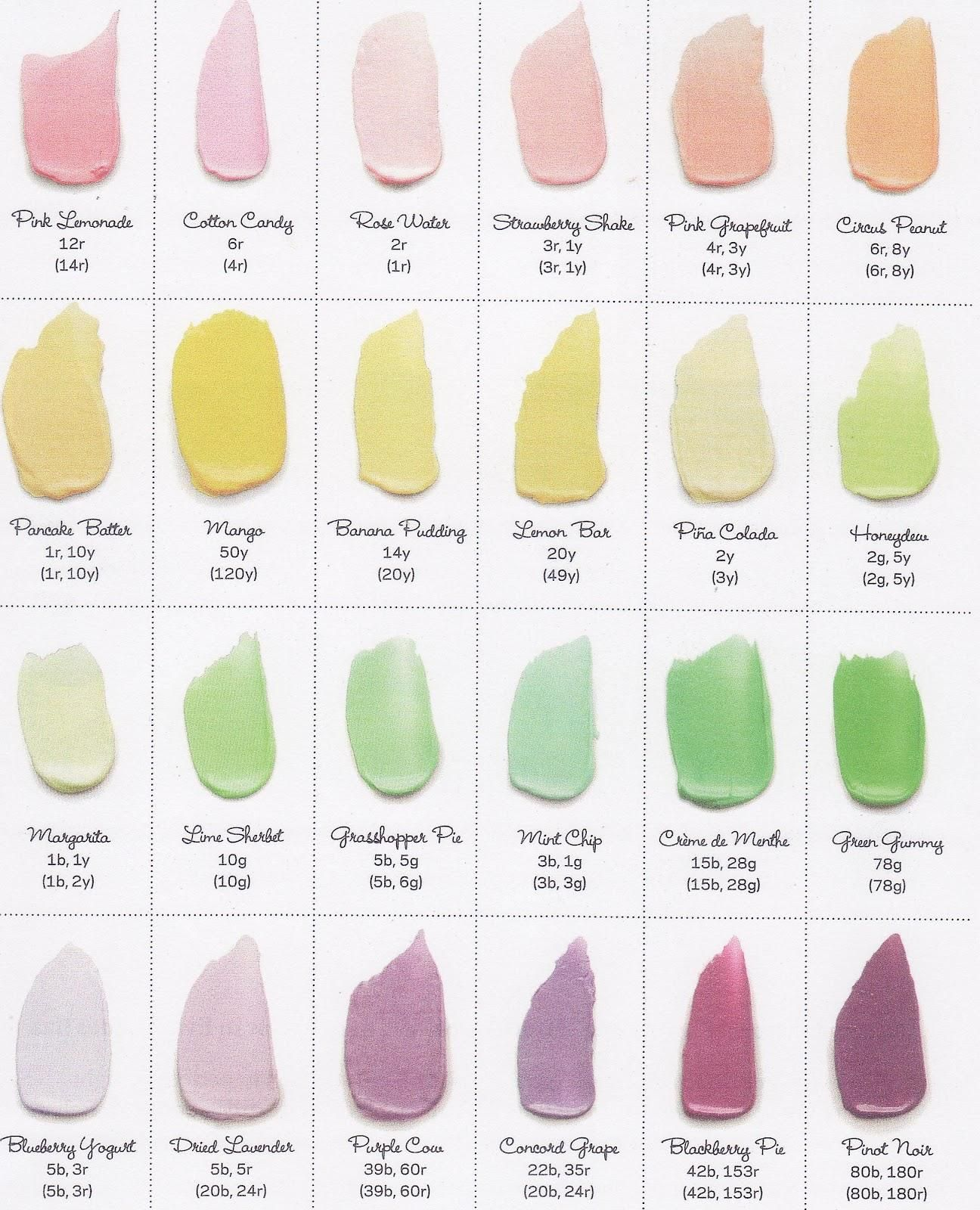 Color chart 2 by food network magazine via yeseniabakes beautiful amazing chart that shows you how to make any color frosting using a standard red yellow and blue box of dye and home made or store bought frosting nvjuhfo Images
