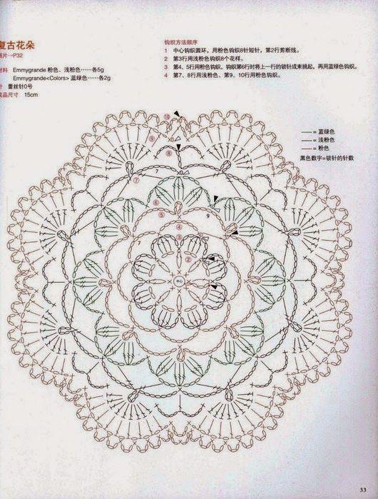Crochet and arts: Round doily | häkeln Kreise, Blumen, Hexies ...