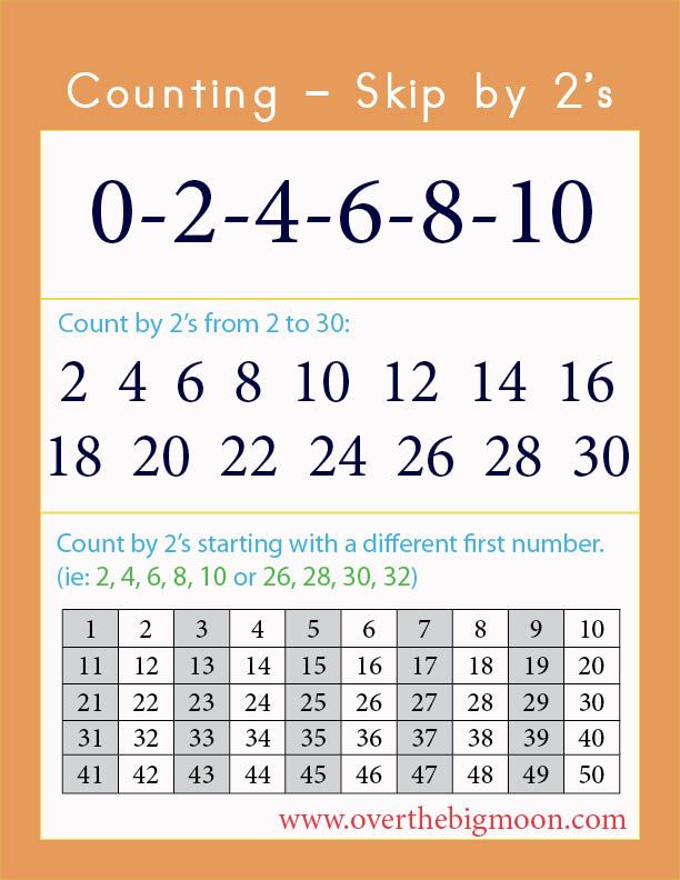 Skip Counting Printables For Preschool And Young School Aged Kids Skip Counting By 2 S 5 S And 10 S Skip Counting Printables Skip Counting Persuasive Writing Skip counting by 6 worksheets
