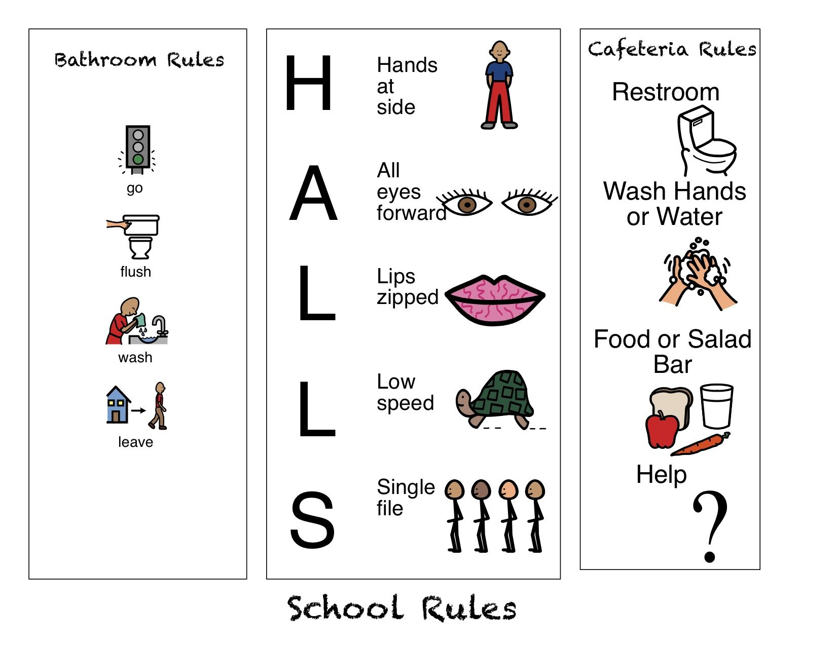 School Rules Visual For All Common Areas