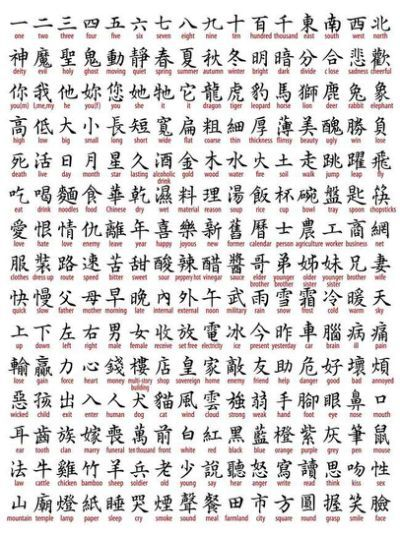 Chinese Character Cards