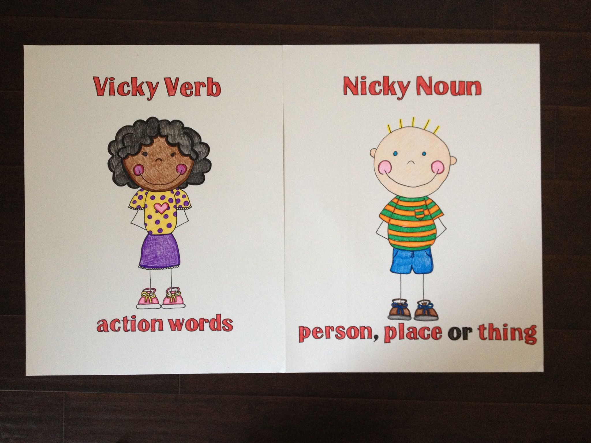 Nicky Noun And Vicky Verb These Poster Help When Teaching
