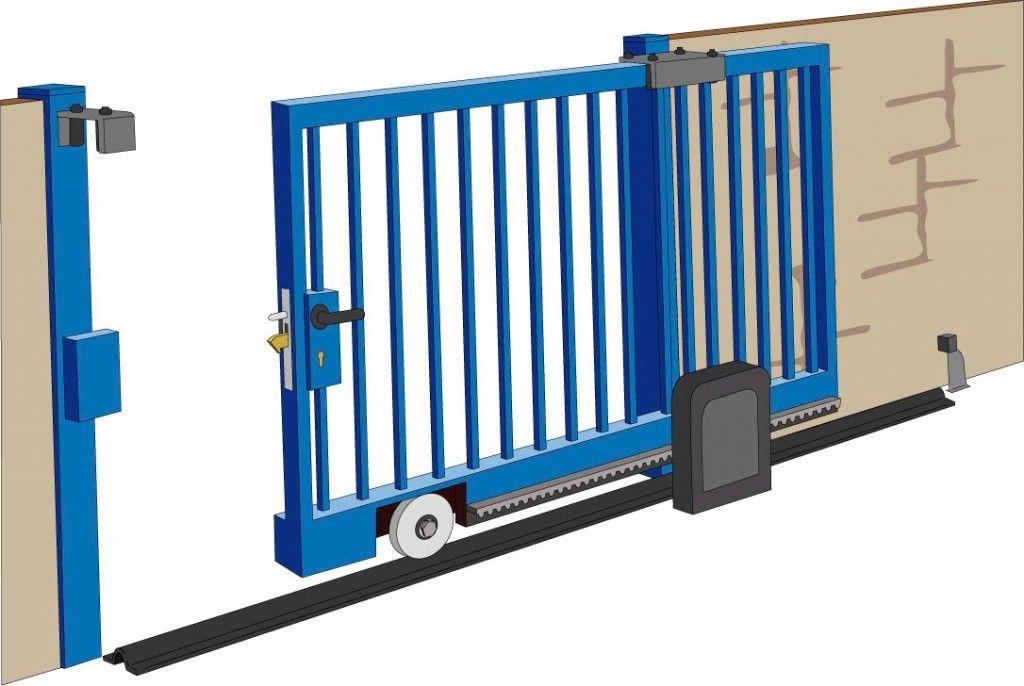Herrajes para puertas correderas a medida reformas for Driveway gate lock