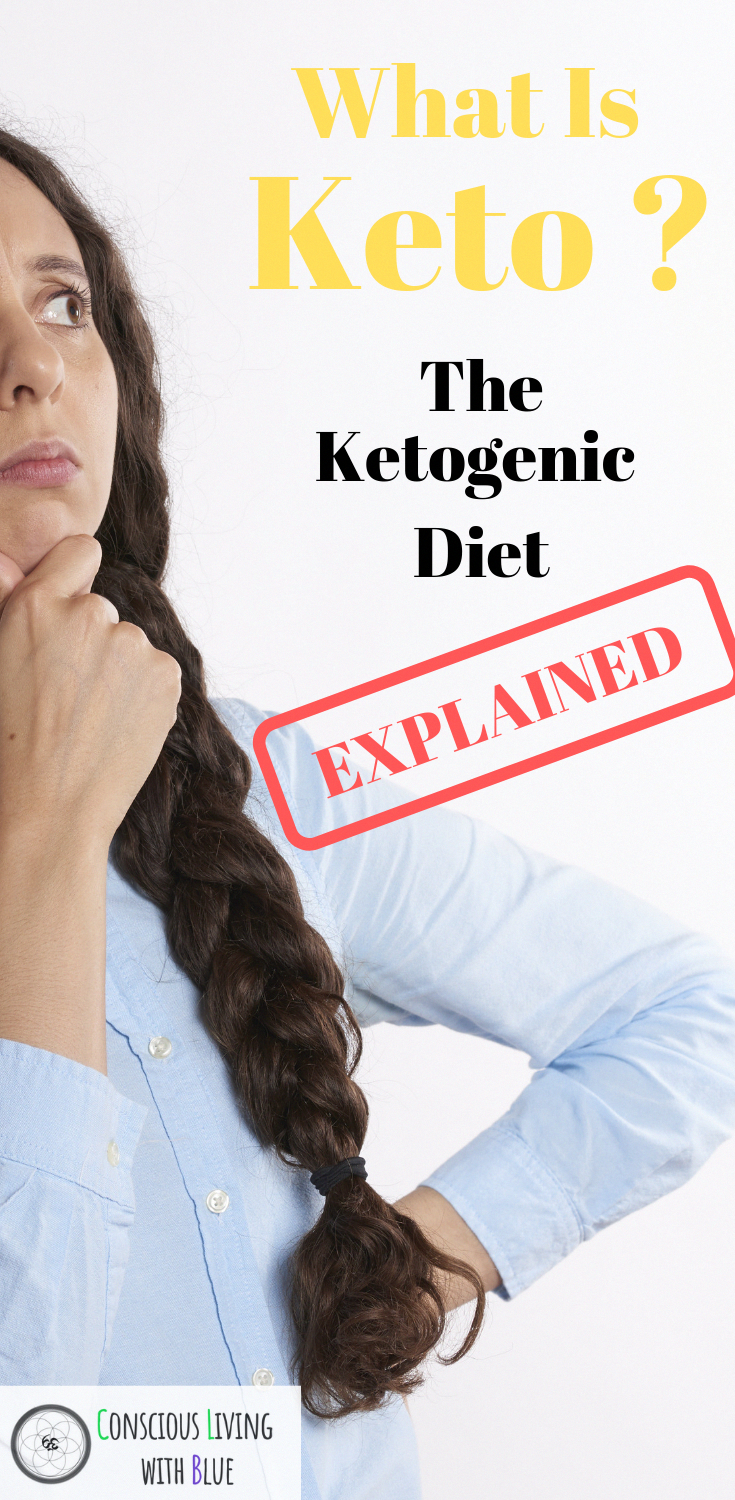 #Check #Diet #keto #Ketogenic #questions Have  questions about the Keto Diet? Check out what is Keto...