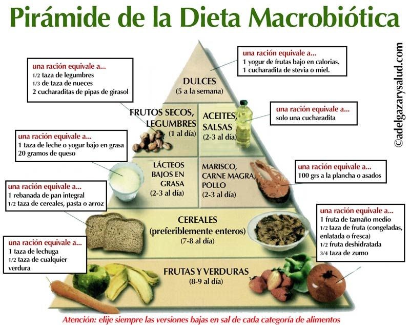 Lista de alimentos para dieta macrobiotica