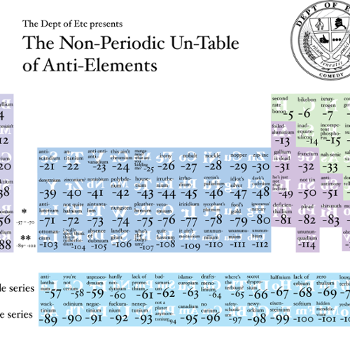 The non periodic un table of anti elements periodic tables and periodic table videos articles pictures urtaz Images