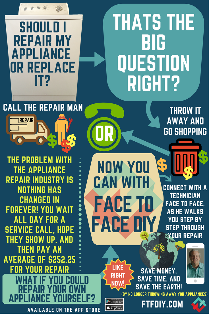 Stop Throwing Away Your Old Appliances And Start Fixing Them Yourself With Face To Face Diy A Service Based App Designed To Conne Technician Diy Face Repair