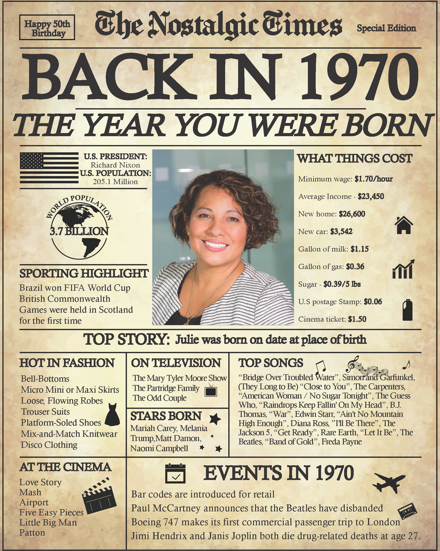 50th Birthday Newspaper Poster Sign | Back in 1970 | Fully Editable