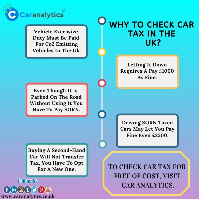 Check Car Tax Of Your Own To Get Reminded And To Look At The Price Of It By Knowing The Emission Rate Of Co2 Gas From Car Analytics Free With Images