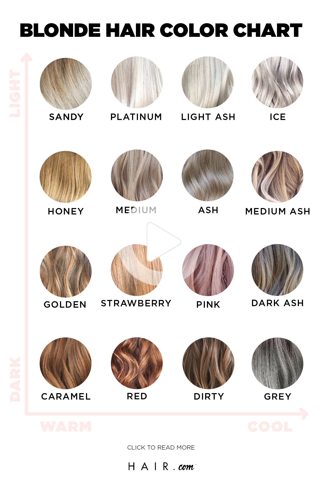 From Ash To Strawberry The Ultimate Blonde Hair Color Chart In 2020 Blonde Hair Color Chart Hair Color Chart Blonde Hair Color