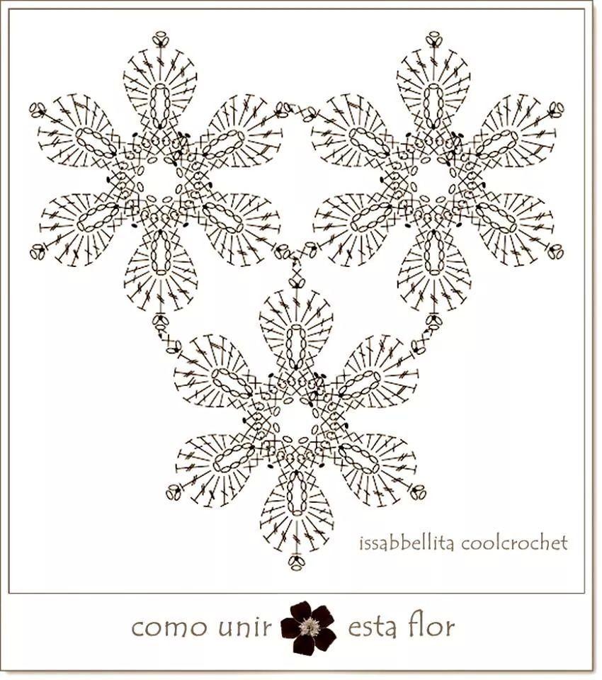 Flores unidas Patron crochet | FLORES Y HOJAS | Pinterest | Patrones ...