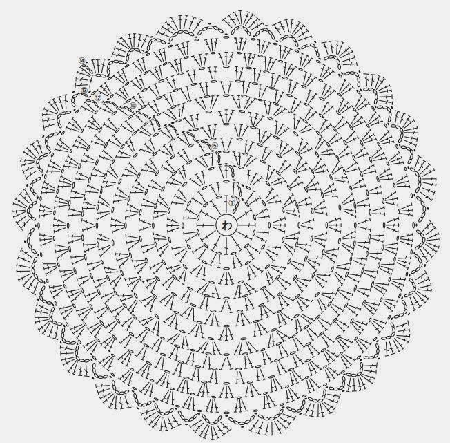 doily pattern | Crochet Happy | Pinterest | gehäkelte Teppiche ...
