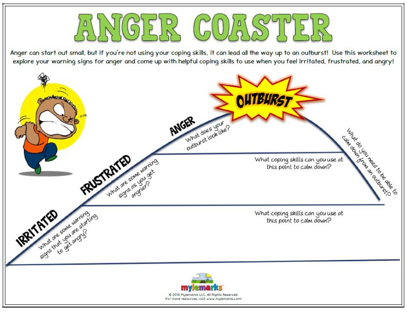 Anger Coaster Pinterest Warning Signs Roller Coaster And Worksheets