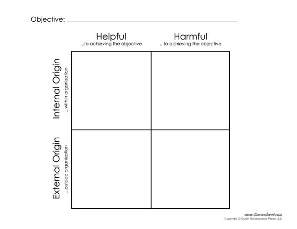 free swot analysis template Template Pinterest Swot analysis - free swot analysis template