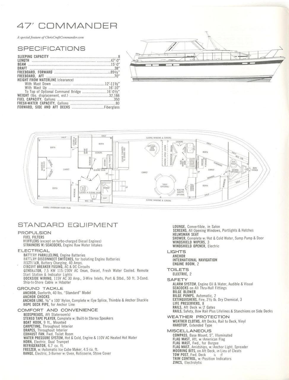 1955 Chris Craft Wiring Diagram Reinvent Your Smoker Boat 1972 47 Commander Specs And Floorplan Rh Pinterest Com Marine Engines Chrysler Ignition