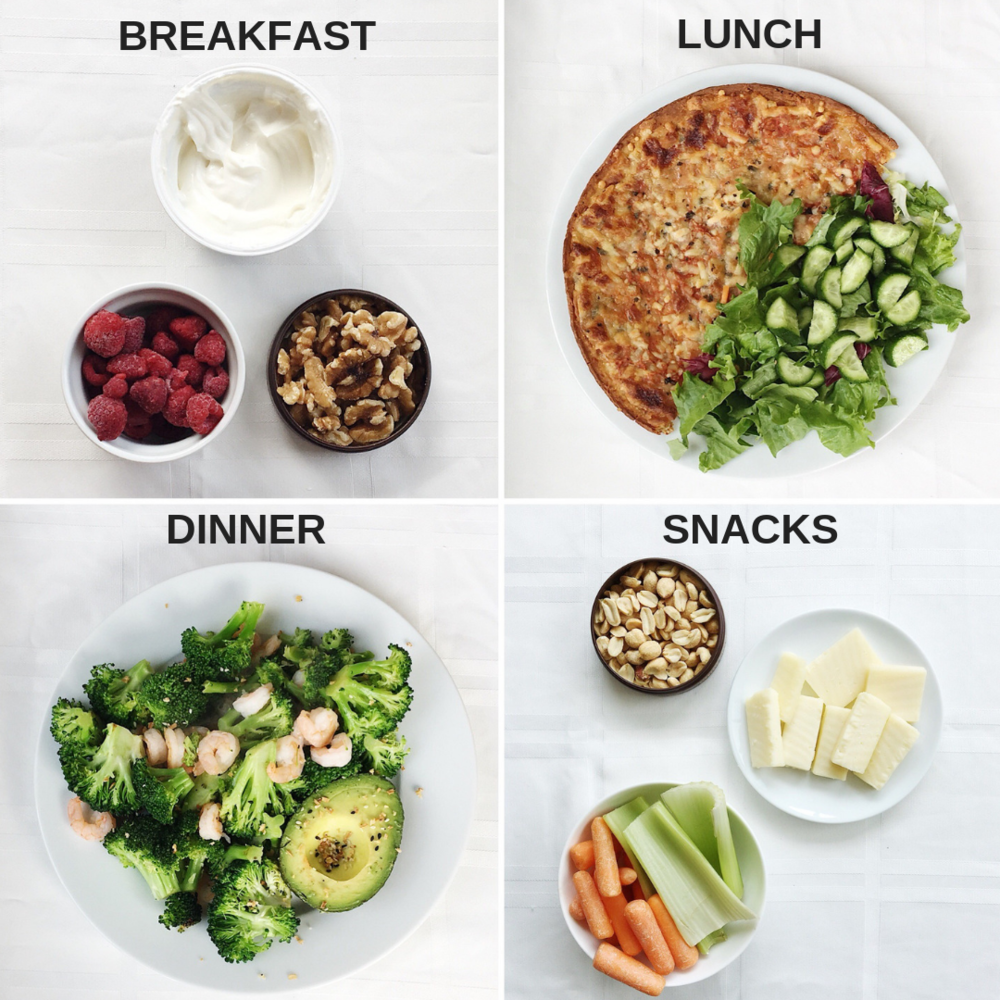 1400 Calorie High Protein, Low Carb Meal Plan with Pizza — The College Nutritionist