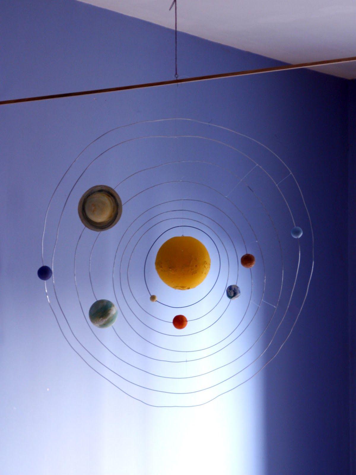 Small solar lights for crafts - Pintalalluna Sistema Solar 02
