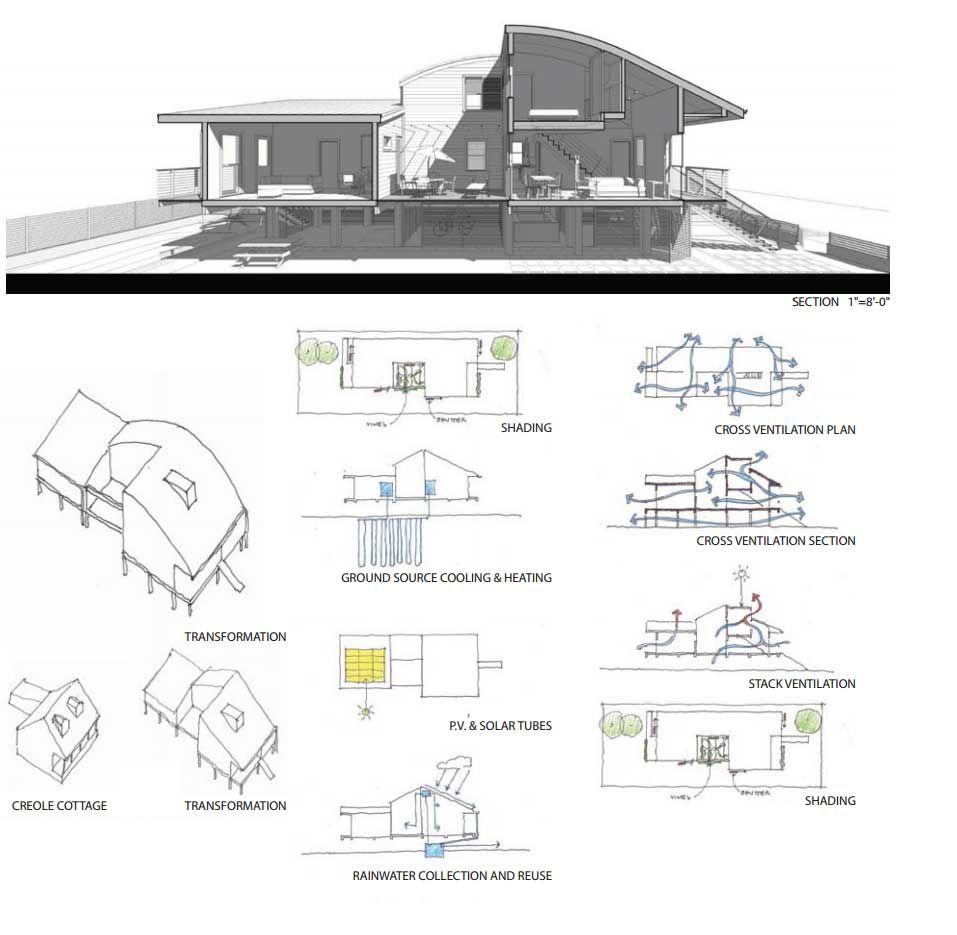 28 planos de casas ecol gicas para dise ar viviendas - Planos de viviendas ...