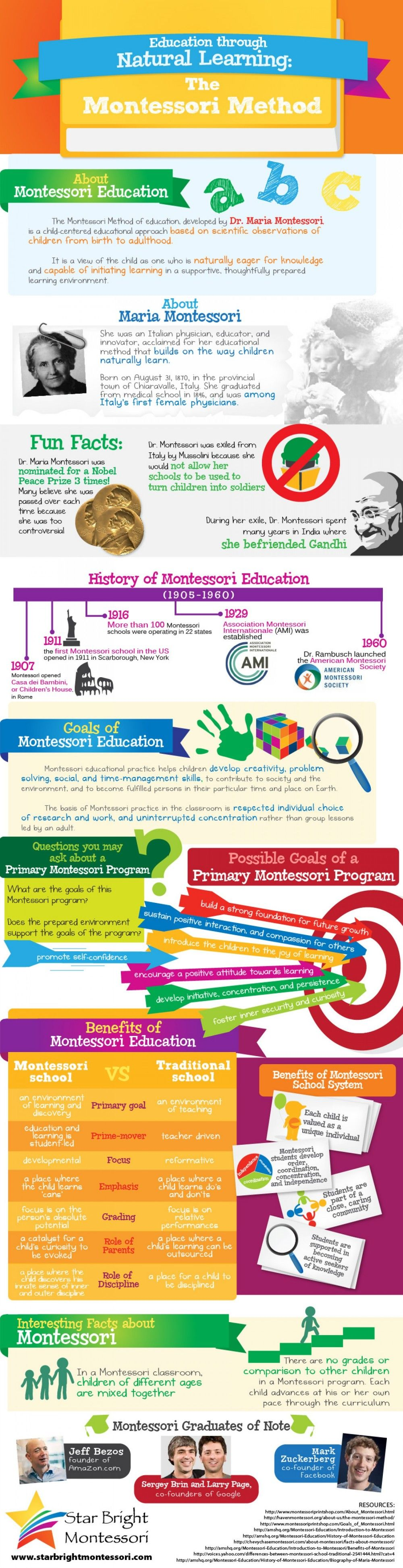 Education-through-Natural-Learning-Infographic