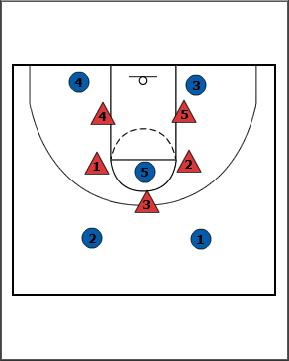 Breakthrough Basketball 2 1 2 Zone Offense Basketball Workouts Basketball Plays Basketball Moves