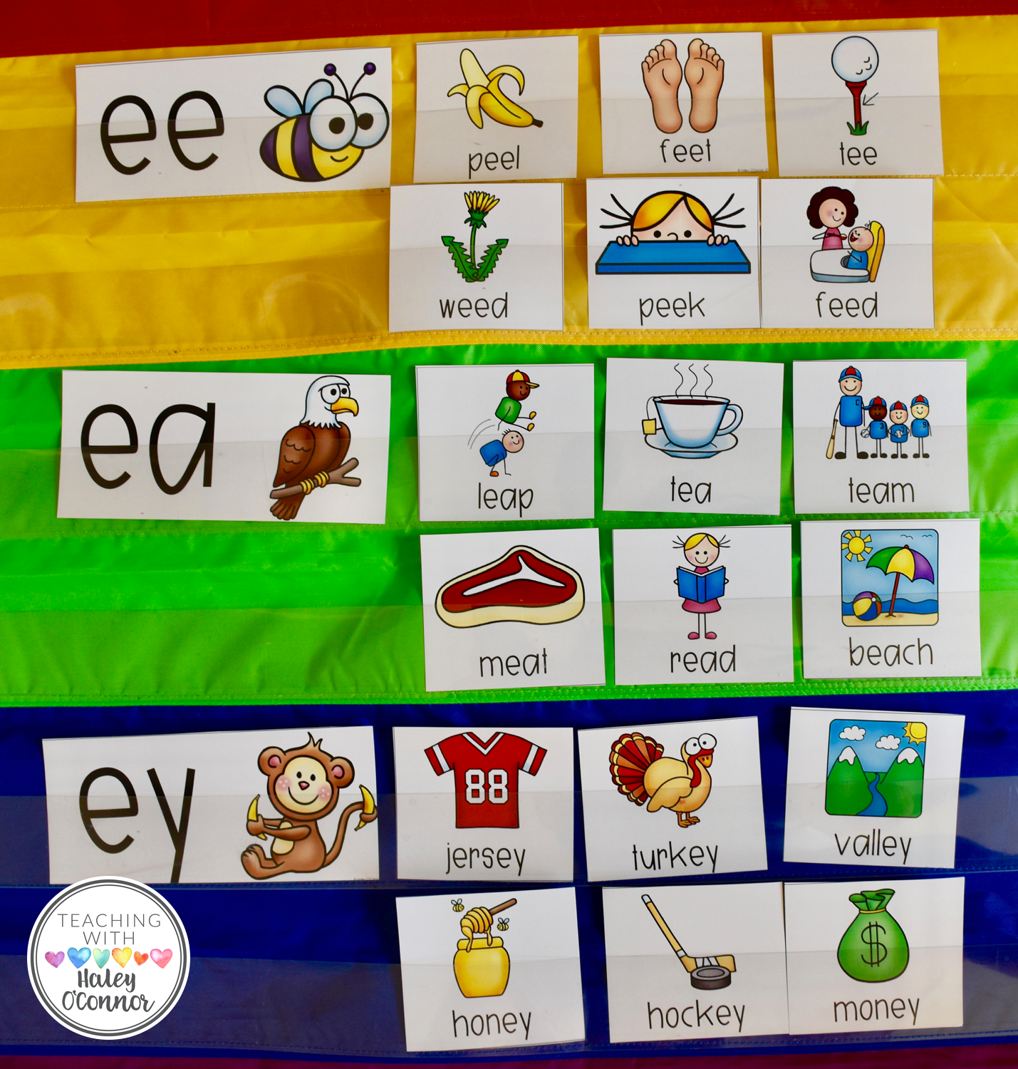 Sorts For Teaching Vowel Teams Word Sort Of Ea Ee And Ey Sounds Of Long E