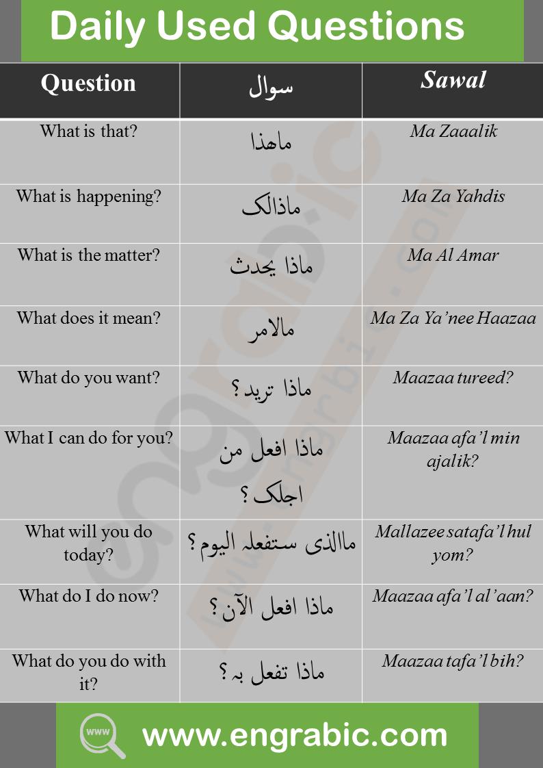 Arabic Question Vocabulary Learn Arabic Language Learning Arabic Arabic Language [ 1122 x 794 Pixel ]