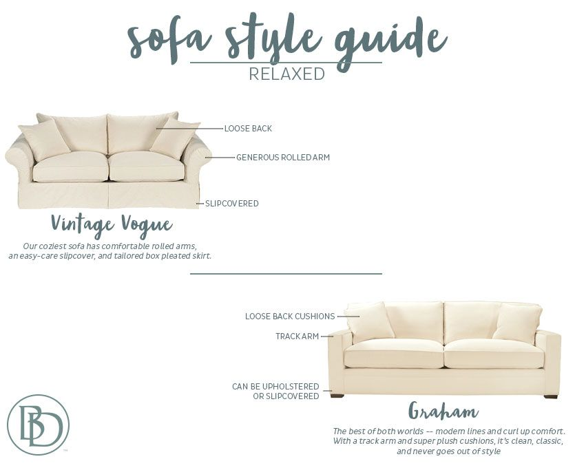 Looking For A Sofa Or Couch That S Comfy Inviting And Just
