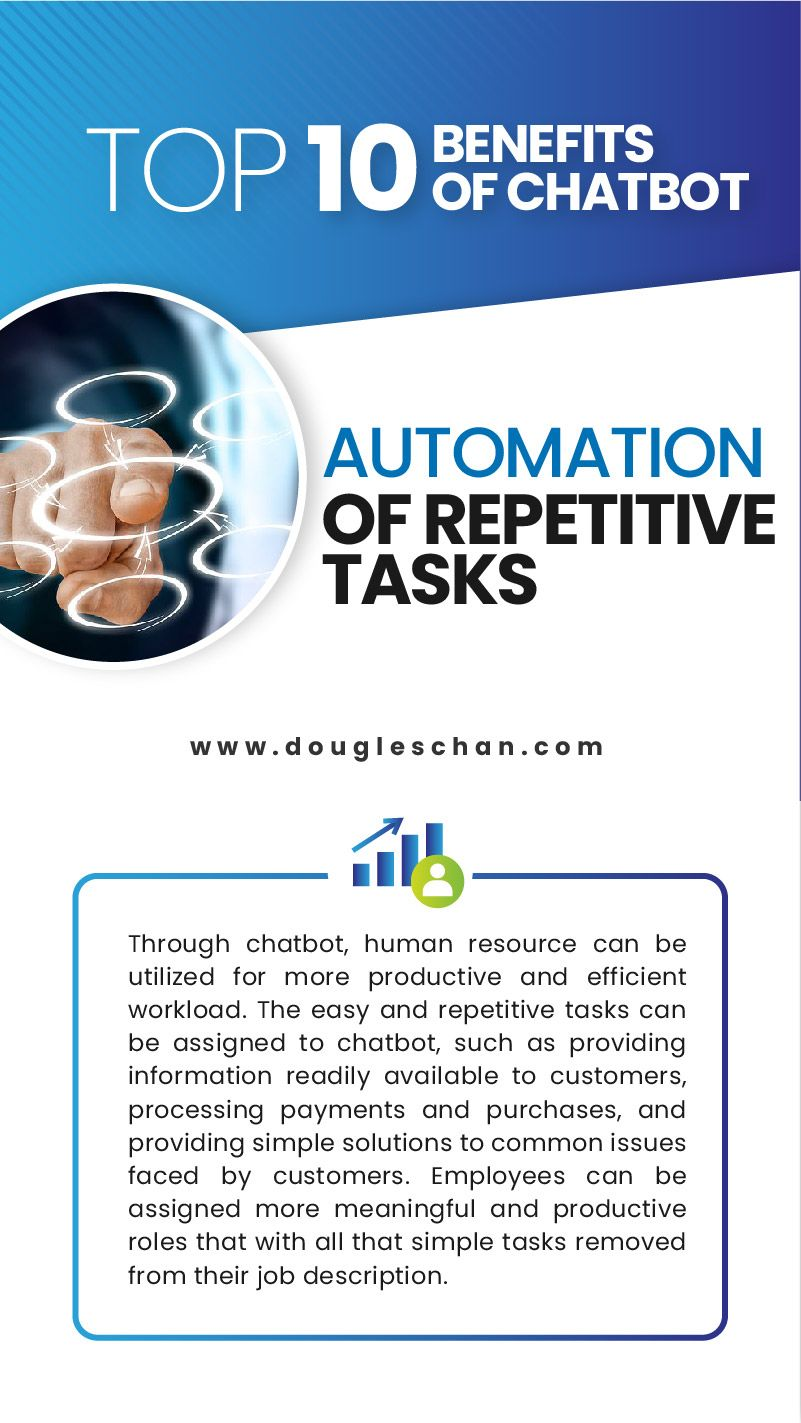 Top 10 Benefits of Chatbot Chatbot, Best seo services