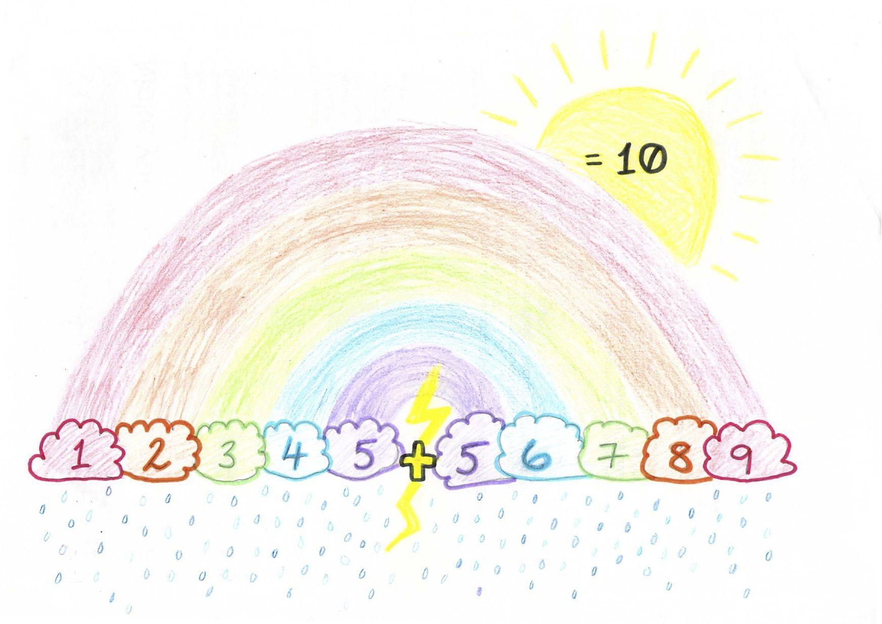 Maths Rainbow