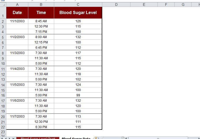 Blood Glucose Chart Template Printable Blood Glucose Log Template