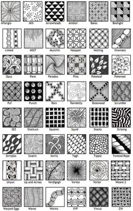 Zentangle Pattern Catalog Tangle Pattern