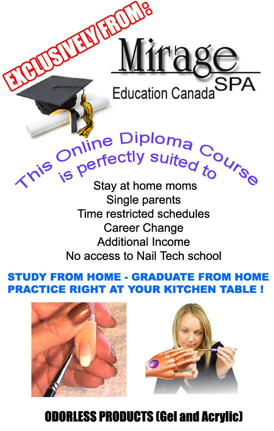 Certified Diploma Artificial Nail Technician Course Gel Acrylic Nail