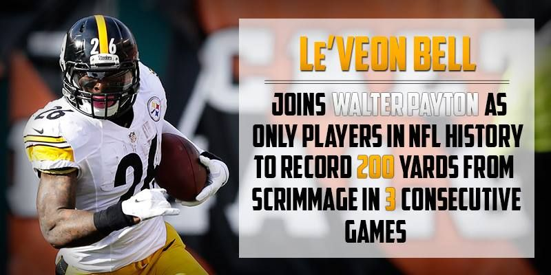 #LEGENDS ... Via The Pittsburgh Steelers  · 12/7/14 ·     Le'Veon Bell has made history once again... #RunBellRun
