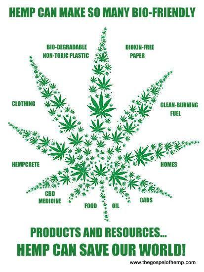 Hemp Can Save Our World Hemp Memes Pinterest Hemp Cannabis