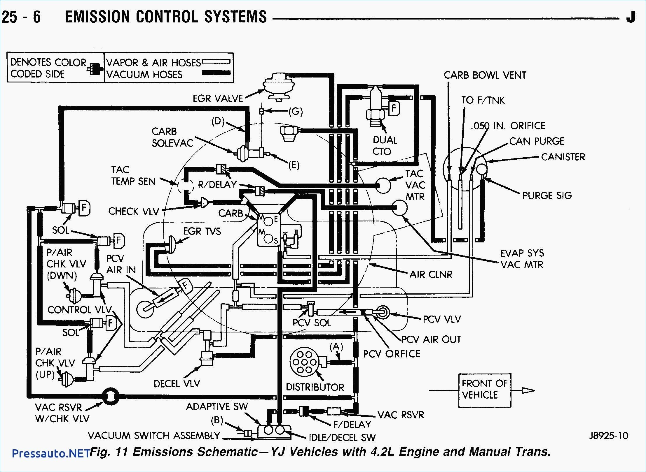 medium resolution of 1995 jeep wrangler 2 5l engine wiring wiring diagram expert wiring diagram 1995 jeep yj 2 5l