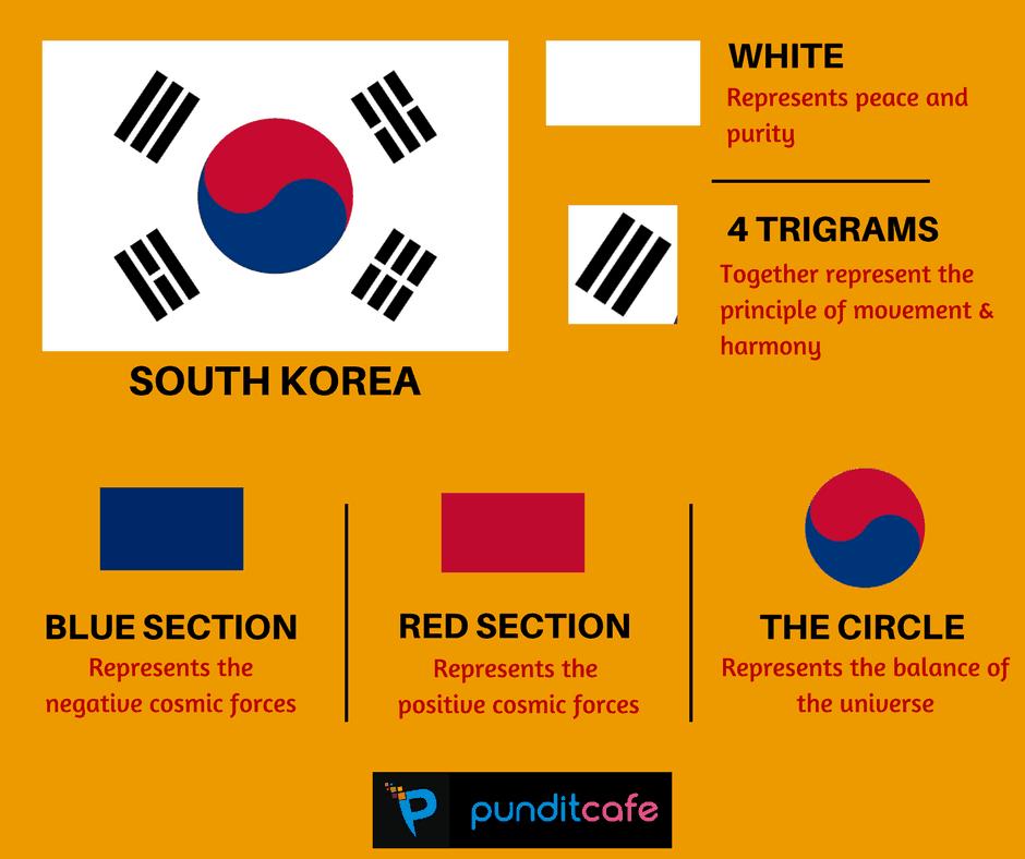 Pin On Learn Korean