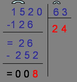 Leçon La division euclidienne - Cours maths CM1 | Maths ...