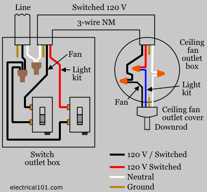 ceiling fan switch wiring diagram electrical wiring pinterest rh pinterest com wiring diagram for hunter ceiling fan with light wiring diagram for ceiling fan with light kit